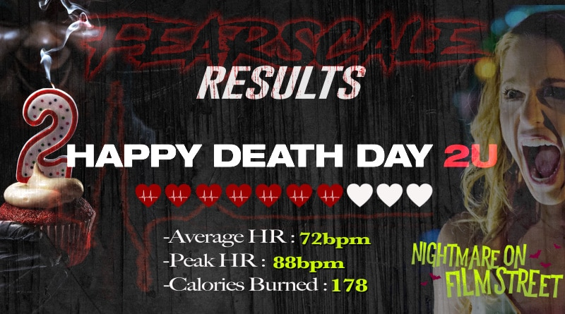 [Fear Scale] Just How Scary is HAPPY DEATH DAY 2U? Live Heart Rate Breakdown