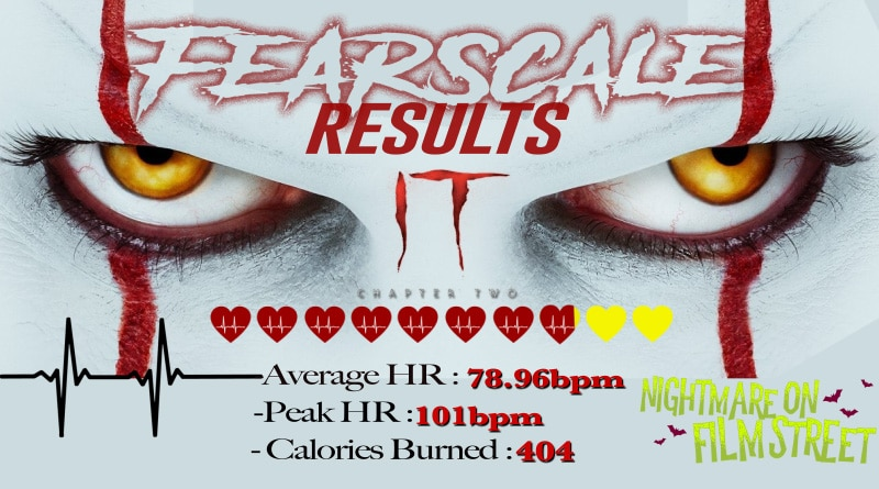 [FearScale] Just How Scary is IT: CHAPTER TWO? Live Heart Rate Breakdown