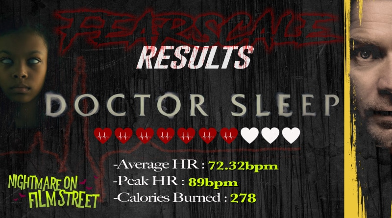 [Fear Scale] How Scary is DOCTOR SLEEP? Live Heart Rate Breakdown